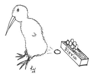 Angry Kiwi Dioxin