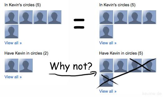 Warum werden die Profilbilder bei Google+ nicht angezeigt?
